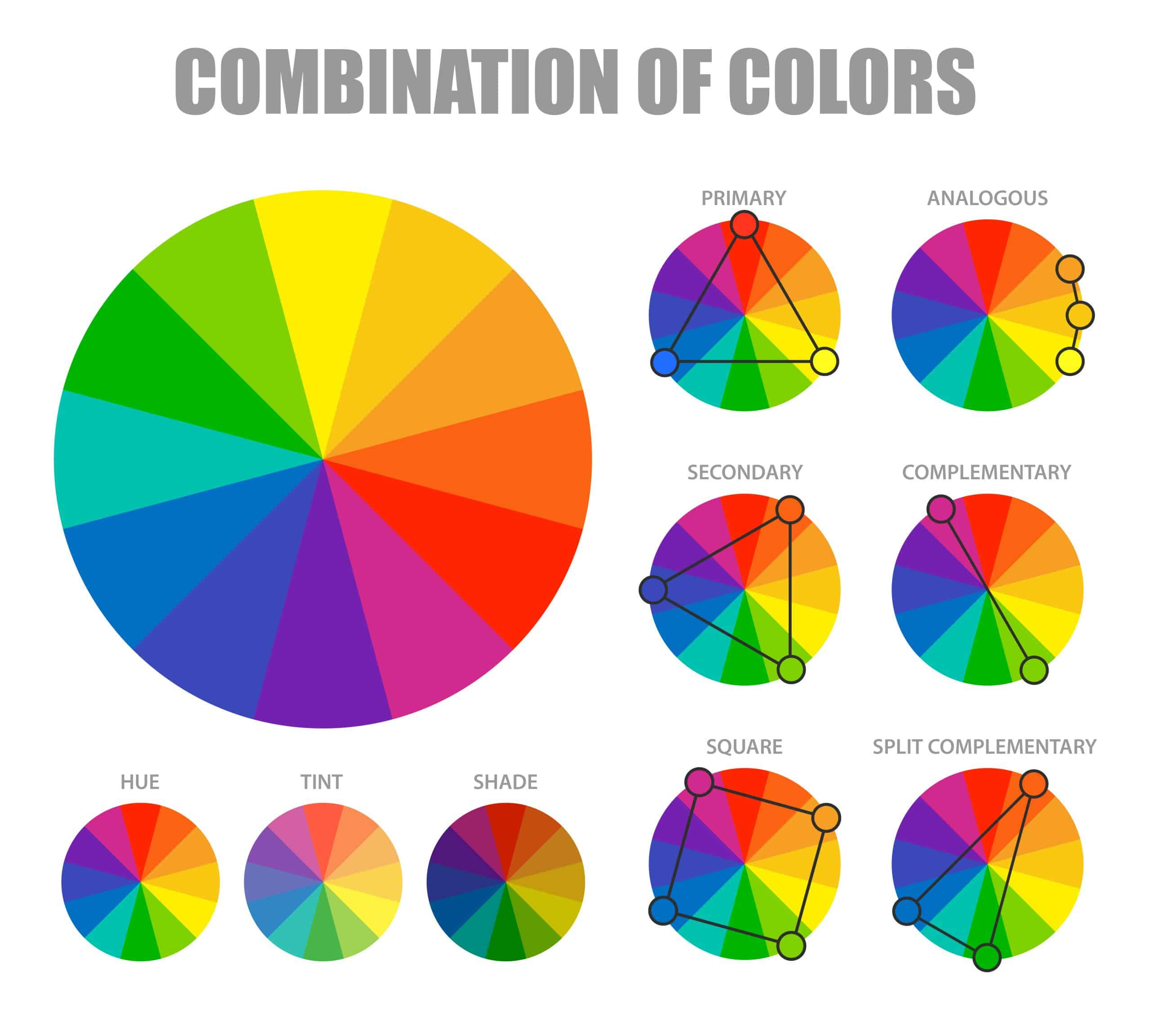 how color contrast works - combination of colors