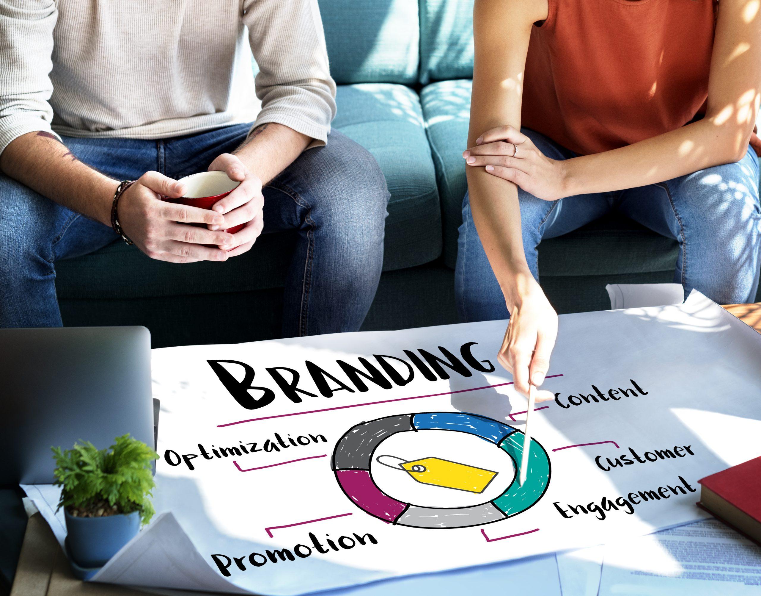 Social Network Branding: Tips and Advice on Design